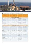 UTP Offshore - UTP Schweissmaterial - Page 6
