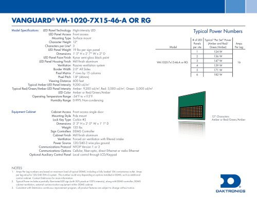 VANGUARD® VM-1020-7X15-46-A OR RG - Daktronics