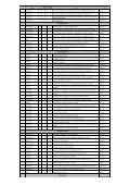 (CEN\315K PLATN\335 OD 1.4. 2006.xls) - CZF Chomutov sro - Page 2