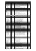 (CEN\315K PLATN\335 OD 1.4. 2006.xls) - CZF Chomutov sro - Page 3