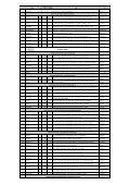 (CEN\315K PLATN\335 OD 1.4. 2006.xls) - CZF Chomutov sro - Page 4