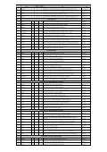 (CEN\315K PLATN\335 OD 1.4. 2006.xls) - CZF Chomutov sro - Page 5
