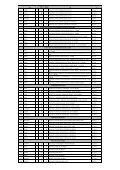 (CEN\315K PLATN\335 OD 1.4. 2006.xls) - CZF Chomutov sro - Page 6