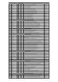 (CEN\315K PLATN\335 OD 1.4. 2006.xls) - CZF Chomutov sro - Page 7