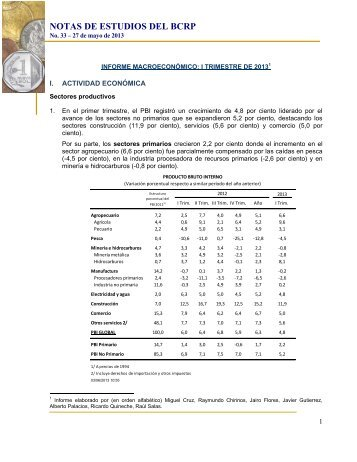 NOTAS DE ESTUDIOS DEL BCRP