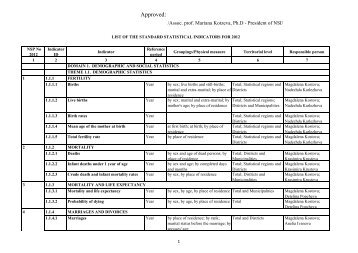 LIST OF THE STANDARD STATISTICAL INDICATORS FOR 2012