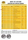 Page 1 CERCHI IN ACCIAIO PER 4X4 LISTINO VALIDO DAL 1 ... - Page 2