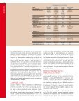 321 Kb - Revista Consumer - Page 2