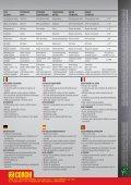 Corghi alineador Exact 7 - ASANetwork - Page 4