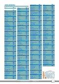 Catalogue Smart City - SuperSmart - Page 3