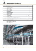 Carril unipolar aislado U10 - Emaresa - Page 2