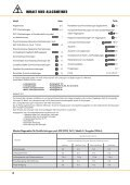 Katalog Leitungen - Vahle - Seite 2