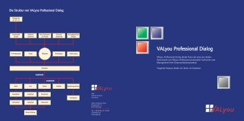 VALyou Professional Dialog - VALyou Software GmbH