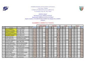 Torneo 2 liv. GpT/Ritmica 2013 - Comitato Regionale Campania F.G.I.
