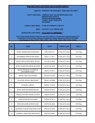 Senarai Nama Calon Yang Layak Untuk Ujian Fizikal Pembantu Am