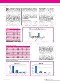 Focus Autocarrozzerie Abruzzo Molise - Marketing & Telematica - Page 2