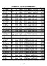 Copy of ALL_LIST_OF_PARITCIPANT