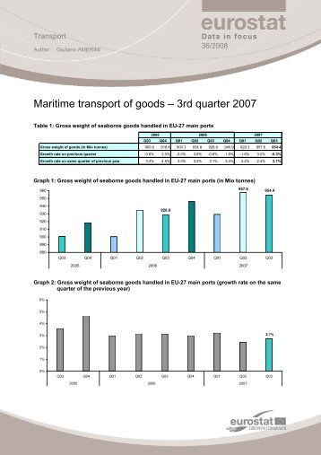Maritime transport of goods - 3rd quarter 2007 (Data in focus)