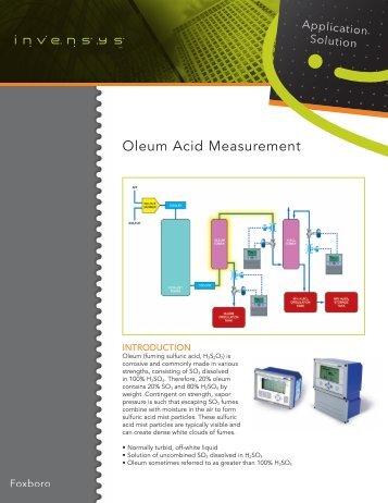 Oleum Acid Measurement - Invensys Operations Management