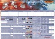 Teamsystem: Bestellformular mit Preisen - Bs-Design.Ch