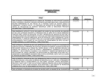 Compilación de Reglamentos, Memorandos, Circulares y Normas