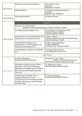 NIH 2013 Program - University of the Philippines Manila - Page 6
