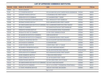 list of institutions - Directorate Of Technical Education