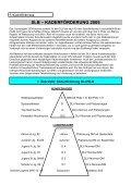 Leichtathletik Informationsdienst - Saarland - Page 5