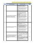 modelo de convocatoria a la licitacion publica nacional - PEMEX - Page 3