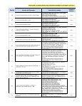 modelo de convocatoria a la licitacion publica nacional - PEMEX - Page 7