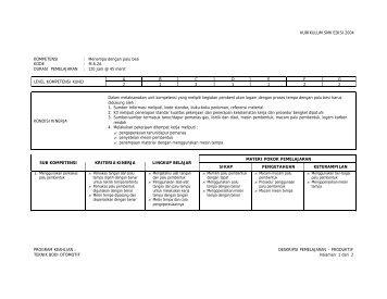 KURIKULUM SMK EDISI 2004 PROGRAM KEAHLIAN : DESKRIPSI ...