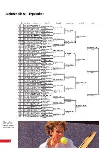 Ergebnisse 2010 - Deutscher Tennis Bund