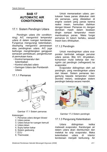 BAB 17 Automatic AC - sisanom