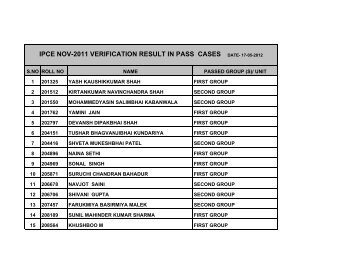 ipce nov-2011 verification result in pass cases date- 17-05-2012