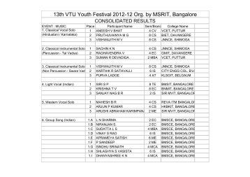 the winners list of the 13th annual vtu youth cultural ... - Udbhav 2012