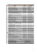 laporan kunjungan kerja komisi v dpr-ri dalam reses masa ... - Page 5