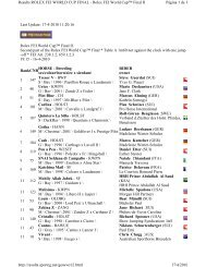 Last Update: 17-4-2010 11:20:16 Rolex FEI World Cup ... - FPH