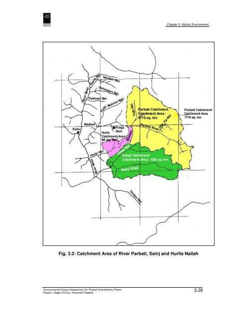 326 Fig 32 Catchment Area Of River Parbati Sainj And
