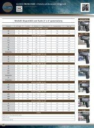 GLOCK PREFECTION • Pistole ed Accessori Originali Modelli ...