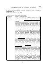 Non-Quarantine Pest List (221 species and 5 genera) - IPPC.int
