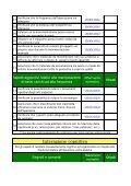 Interazione uomo-macchina - Ergonomia - Page 3