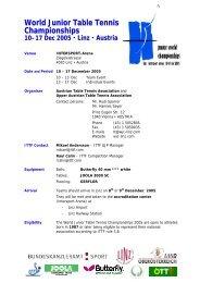 World Junior Table Tennis Championships 10?17 ... - Vereinsmeier