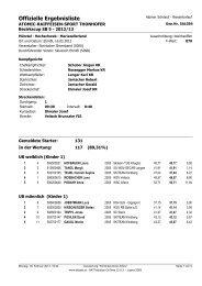 Offizielle Ergebnisliste - Vereinsmeier
