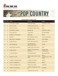 Internet Radio Airplay Chart - Natasha James