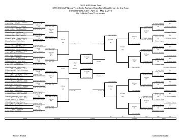 Draw Bracket after Friday