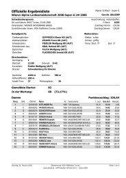 Ergebnisliste SG LM-2008 - Vereinsmeier