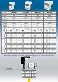 UNIBLOCK GM - Vecto - Page 6