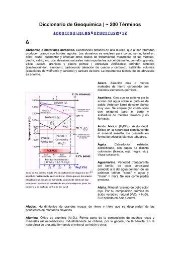 Diccionario de Geoquímica | ~ 200 Términos