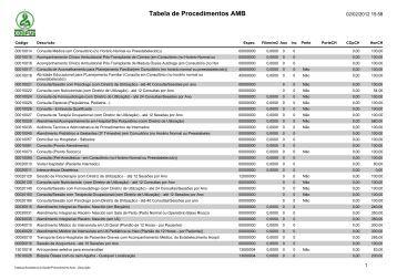 Tabela de Procedimentos AMB - Coopus