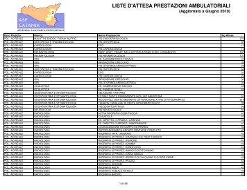 liste d'attesa prestazioni ambulatoriali